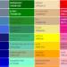 wordpressの文字色変更と追加する方法はプラグインで簡単!
